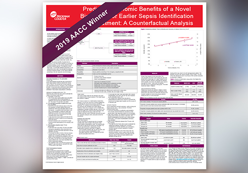 AACC 2019 Scientific Poster: Predicted Economic Benefits of a Novel Biomarker for Earlier Sepsis Identification and Treatment