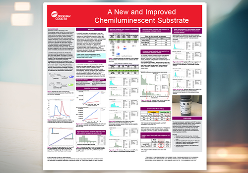 AACC 2019 Scientific Poster: Improved Chemiluminescent Substrate