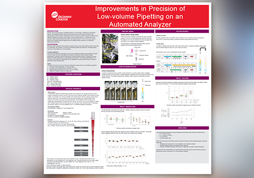 AACC 2019 Scientific Poster: Improvements in Precision of Low-volume Pipetting on an Automated Analyzer