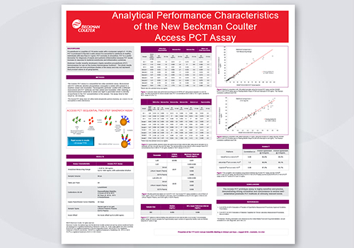 AACC 2019 Scientific Poster: Analytical Performance Characteristics of the New Beckman Coulter Access PCT Assay