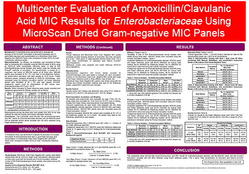 Poster presented at ASM Microbe 2019 - multicenter study to evaluate the accuracy of the EUCAST formulation of amoxicillin/clavulanic acid on a MicroScan Dried Gram Negative MIC Panels
