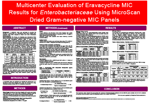 Poster presented at ASM Microbe 2019 - Multicenter Evaluation of Eravacycline MIC  Results for Enterobacteriaceae Using MicroScan  Dried Gram-negative MIC Panels