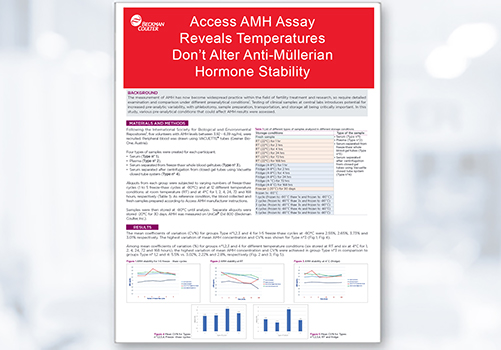 EuroMedLab2019 Scientific Poster:EuroMedLab2019 Scientific Poster: Access AMH Assay Reveals Temperatures Don't Alter Anti-Müllerian Hormone Stability