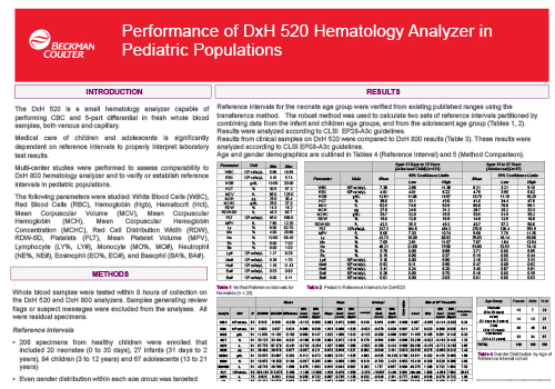 Performance of DxH 520* Hematology Analyzer in Pediatric Populations