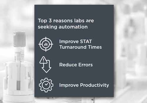 Top 3 reasons chart displaying reasons why laboratories are seeking automation