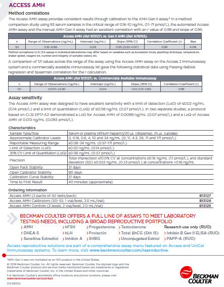Anti-Müllerian Hormone (AMH) Assay Access AMH | Beckman Coulter